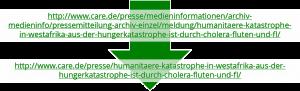 Beispiel für eine Reduktion der Verzeichniss Tiefe einer URL