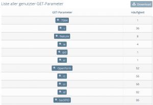 Übersicht aller GET Parameter OnPage.org