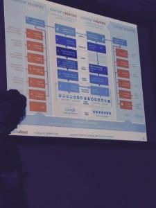 Content Strategy Forum 2014 - Dieburg (5)
