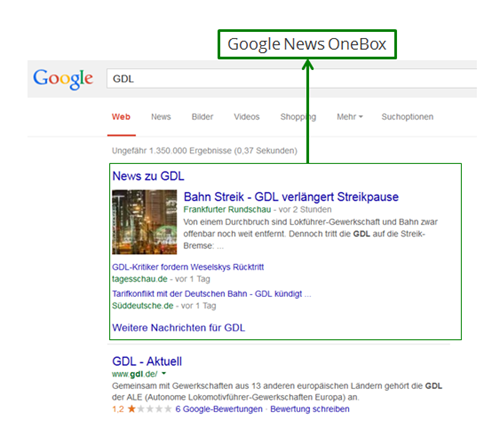 Google-News-OneBox