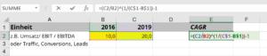 Excel-Sheet der CAGR-Berechnung