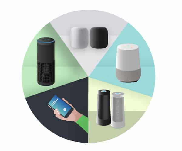 Digitale Assistenten im Überblick - Google Home, Amazon Echo, Samsung Bixby, Apple Homepod & Harman Kardon Invoke