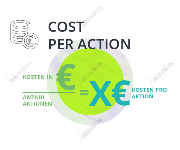 BErechnung Cost-per-action (CPA)