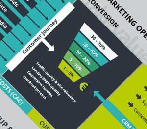 Online Marketing Framework Teaser
